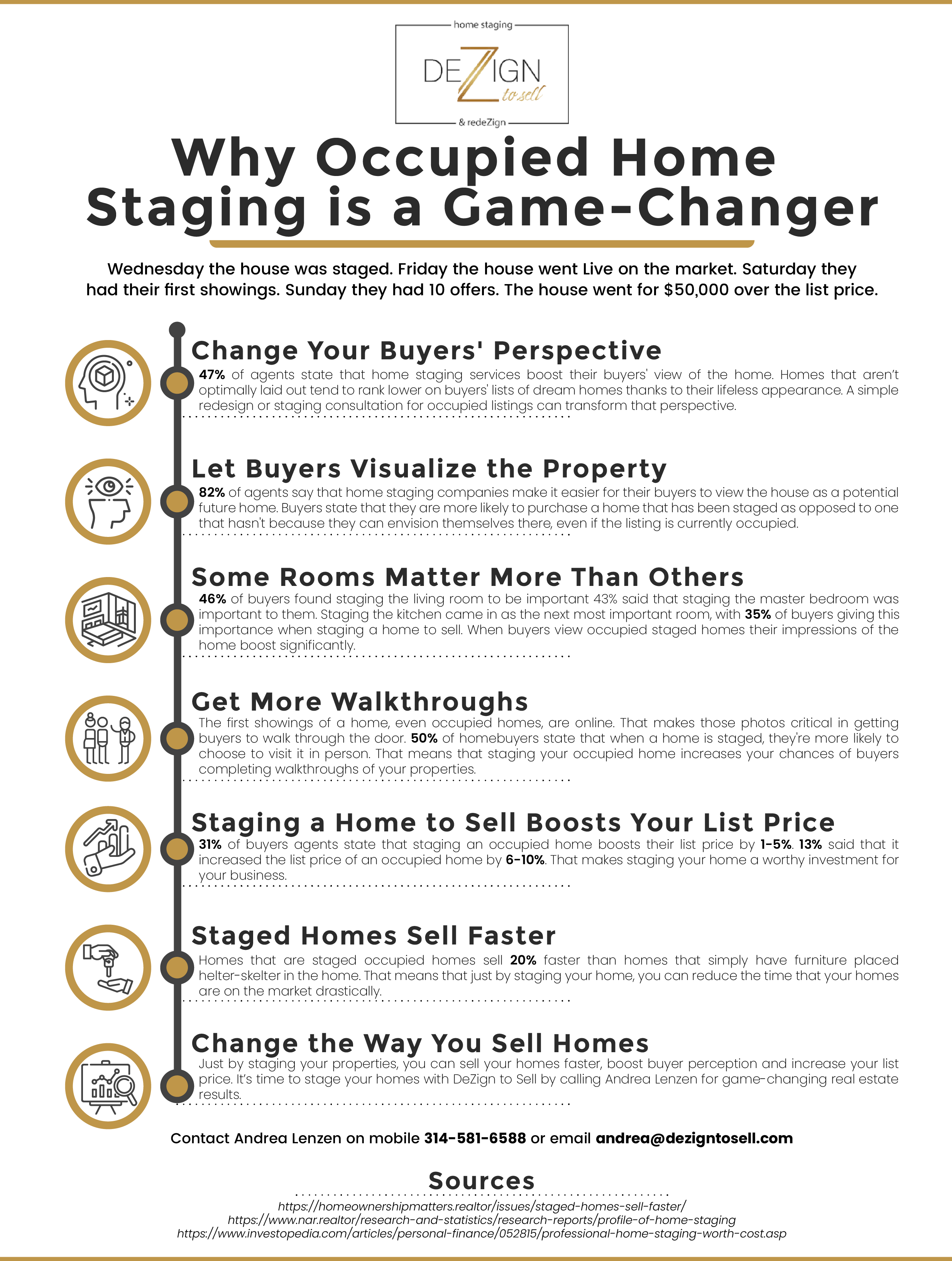 Why Occupied Home Staging is a Game-Changer! Share This With Your Clients